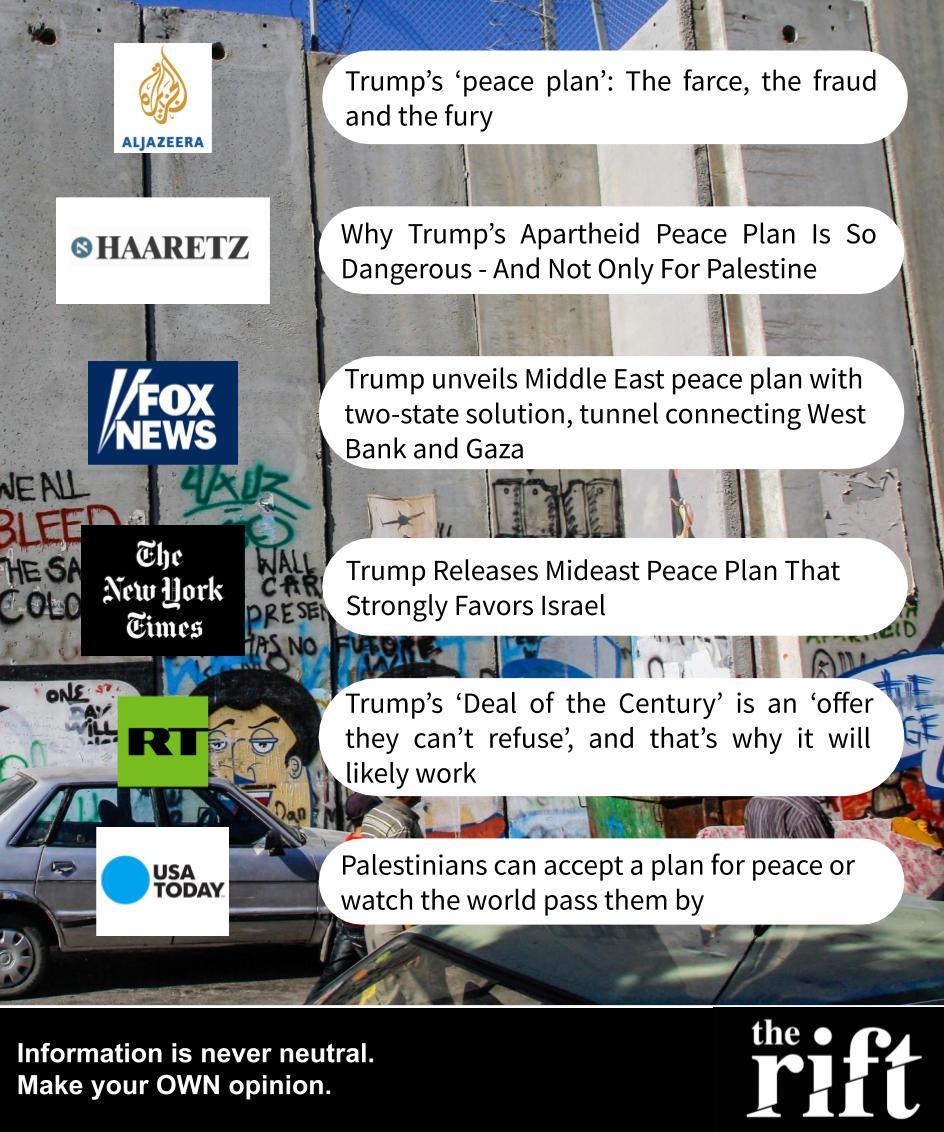 Trump's peace plan - 29/01/2020